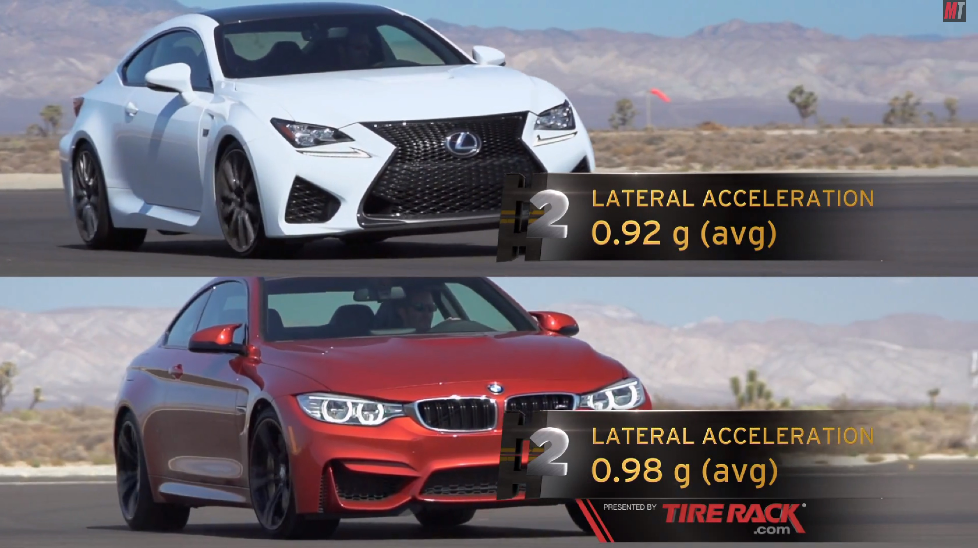 2015 BMW M4 vs. 2015 Lexus RC F – MotorTrend Head 2 Head