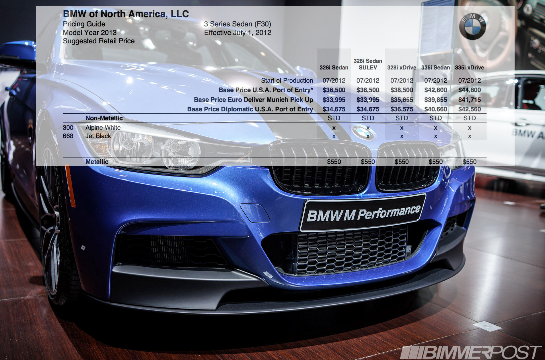 BMW Series F Sedan US Price And Order Guide - Bmw 300 series price