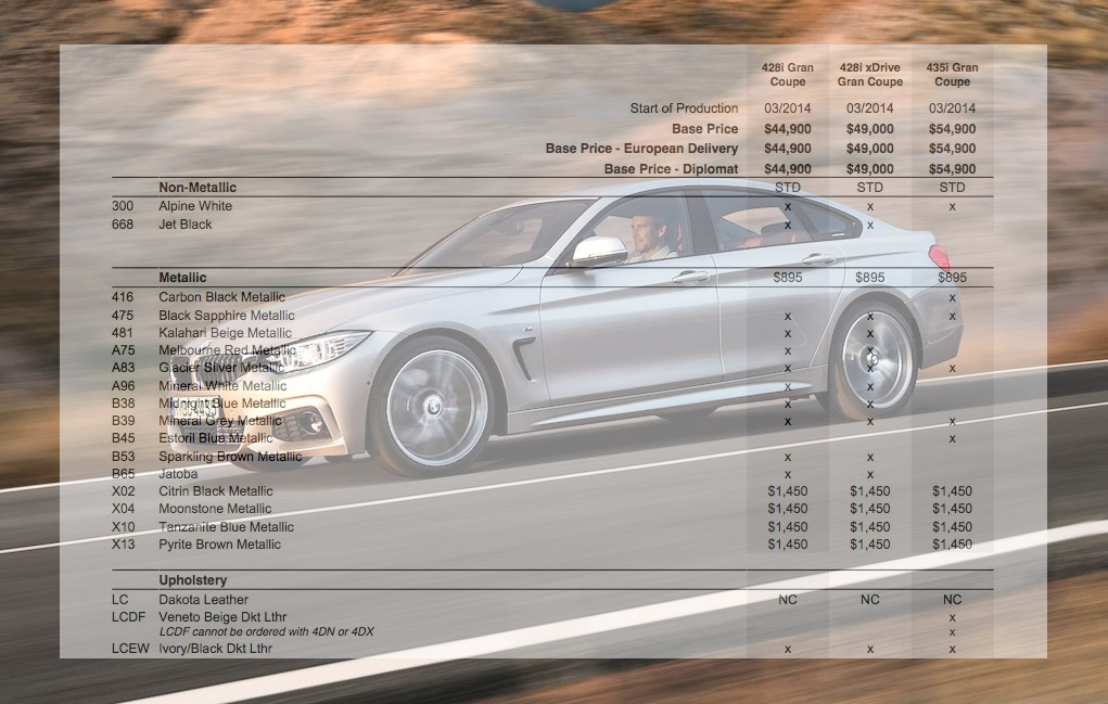 BMW Series Gran Coupe Canada Pricing And Build Guide - Bmw 4 series pricing