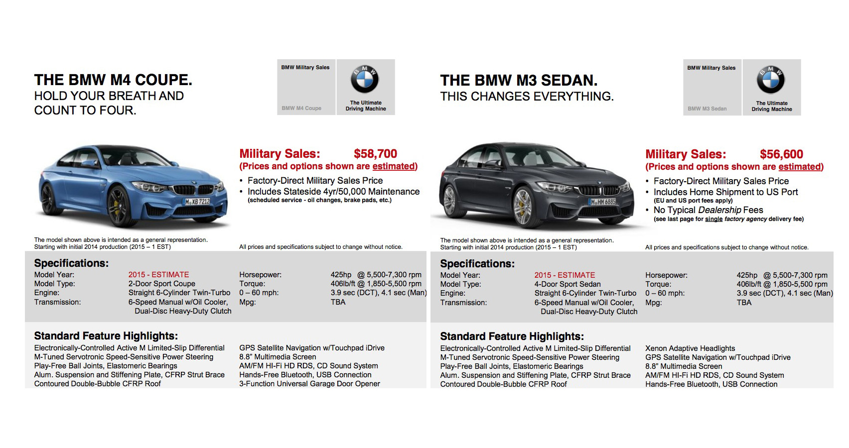 US Military Price Estimates Guide For M And M Options And - 2015 bmw m3 sedan price