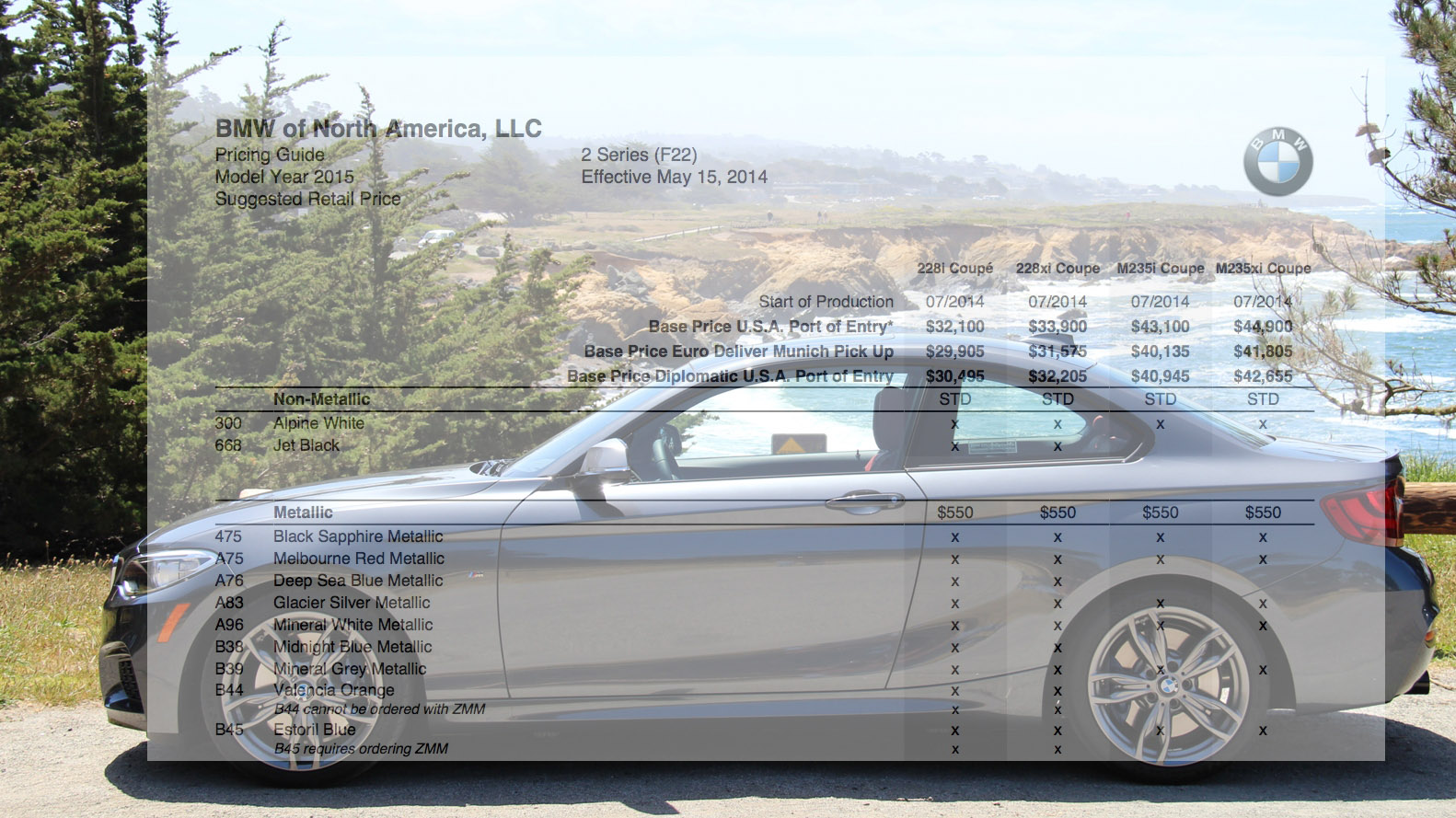 2015 BMW M235i and 228i Price and Order Guide (U.S.) - Page 3