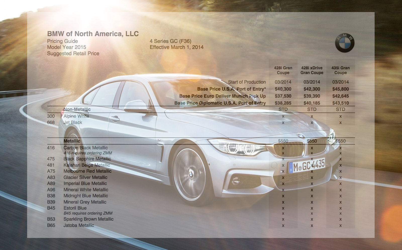 BMW Series Gran Coupe US Pricing Order Guide - 2014 bmw 4 series gran coupe price