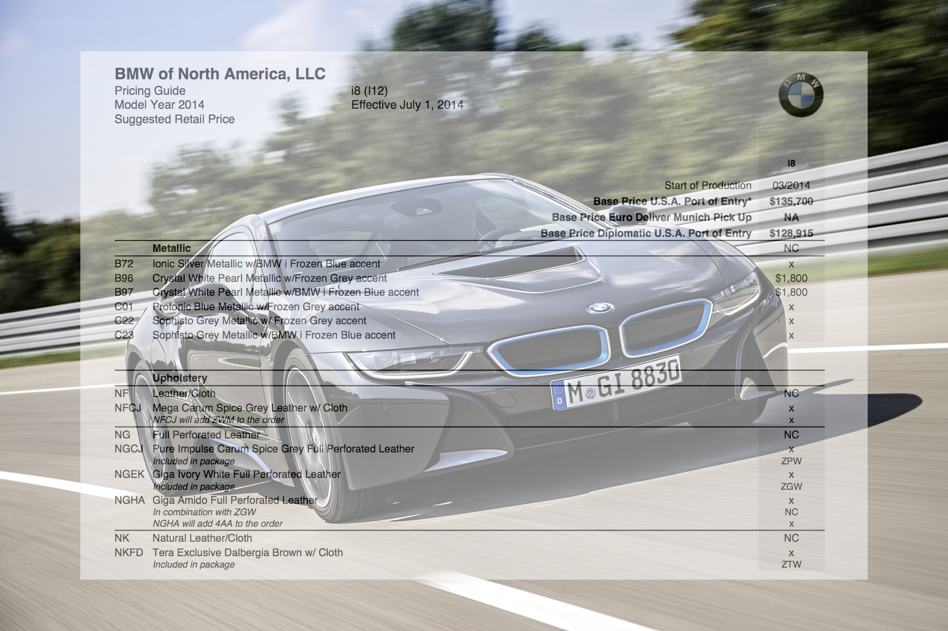 2015 BMW i8 Pricing Guide