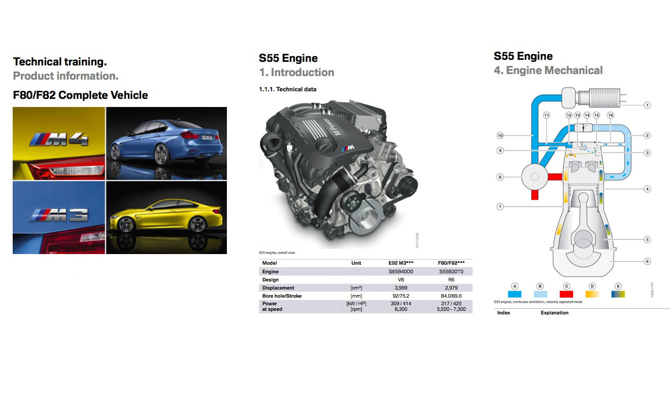 bmw f80 m3 f82 m4 complete technical docs s55 engine guide