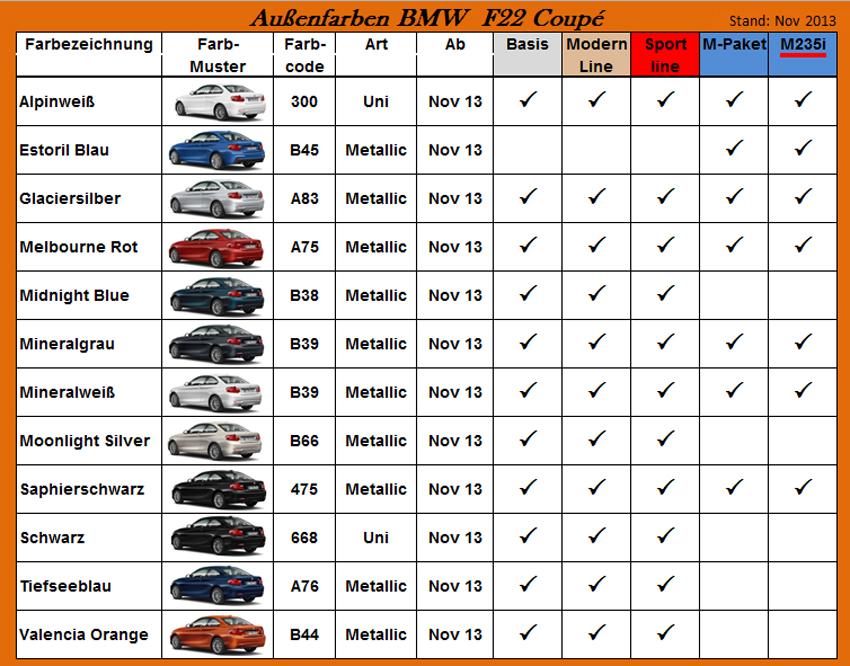 bmw 2 series and m235i colors availability chart european page 2. Black Bedroom Furniture Sets. Home Design Ideas