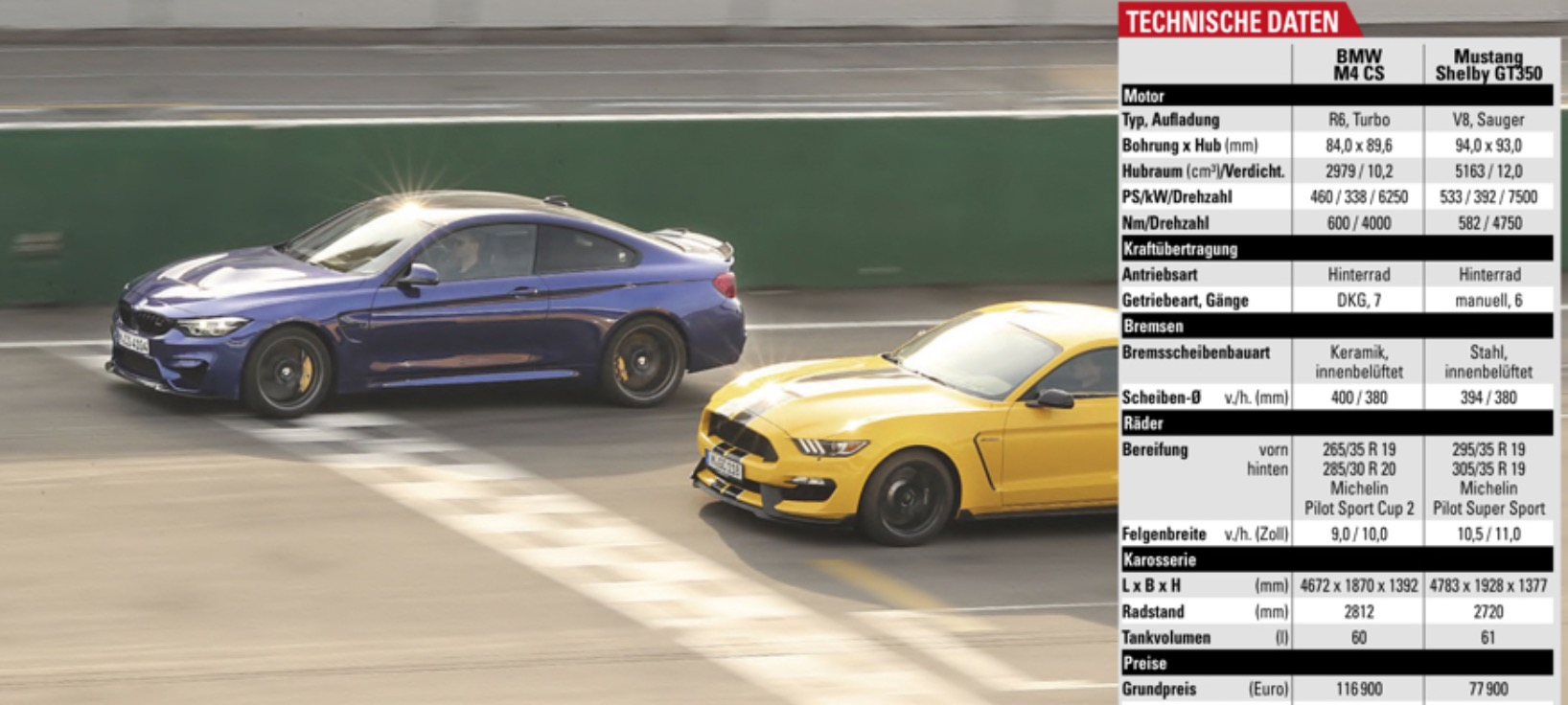 Sportauto m4 cs against mustang shelby gt350