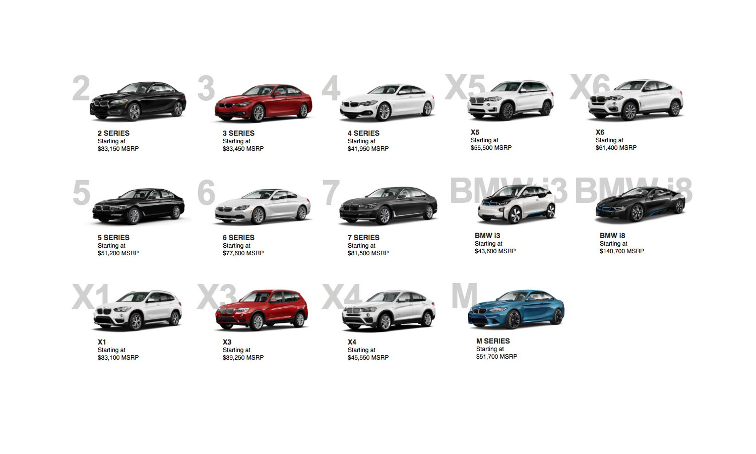 Mercedes And Bmw Admit They Have Too Many Models But The