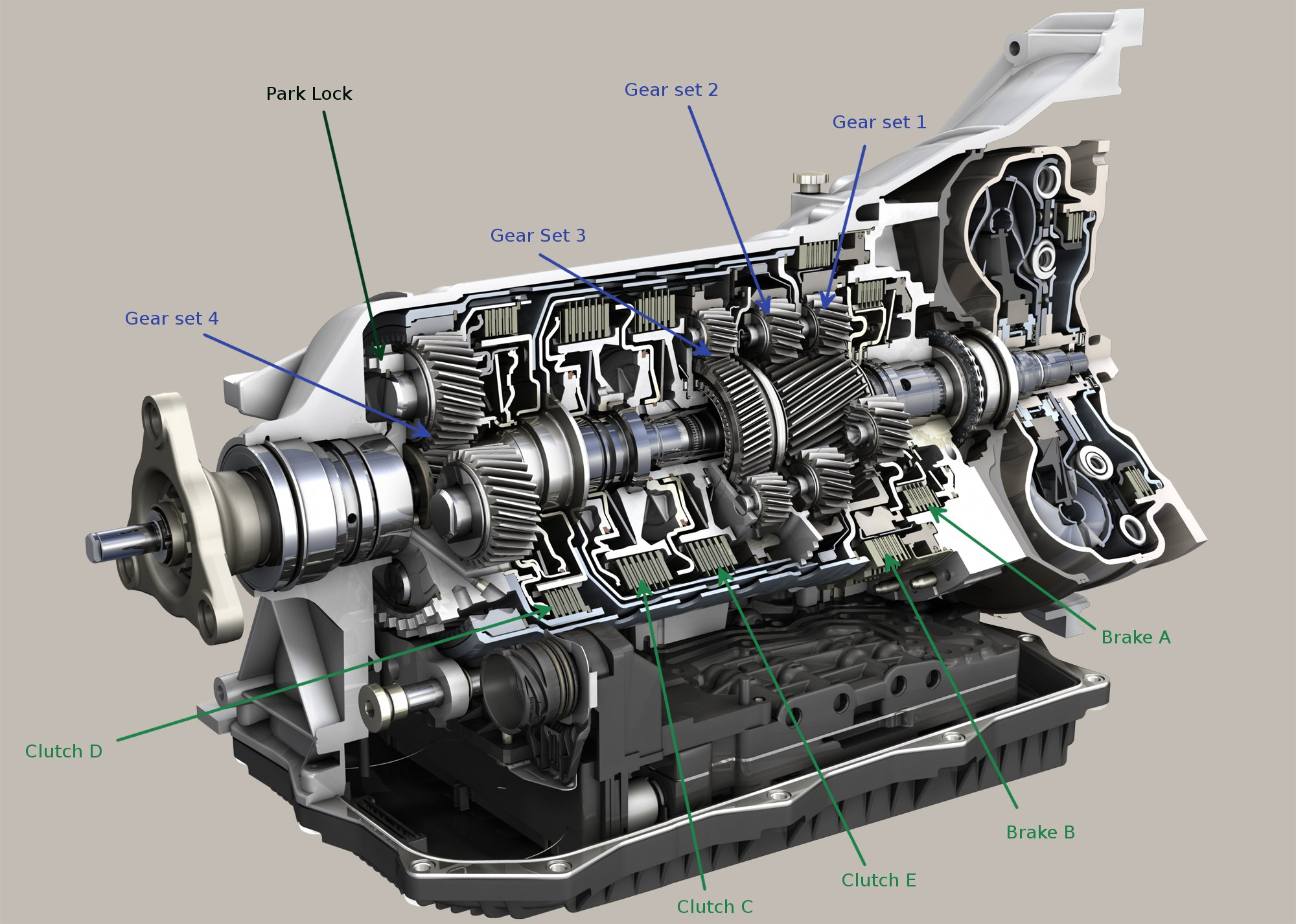 Engineering Explained explains why the ZF8HP 8 Speed transmission is